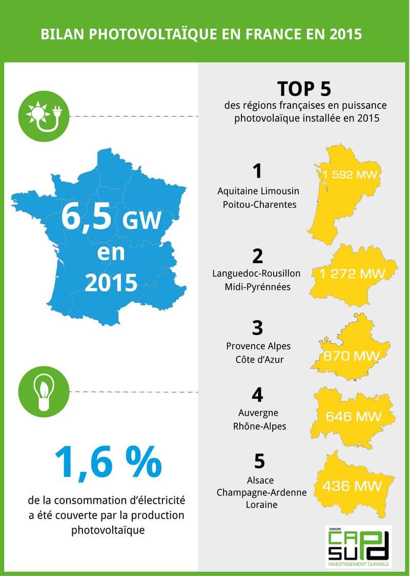 infographie-bilan-pv-2015_2